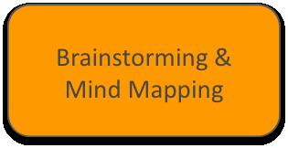 Brainstorm en Mind Map