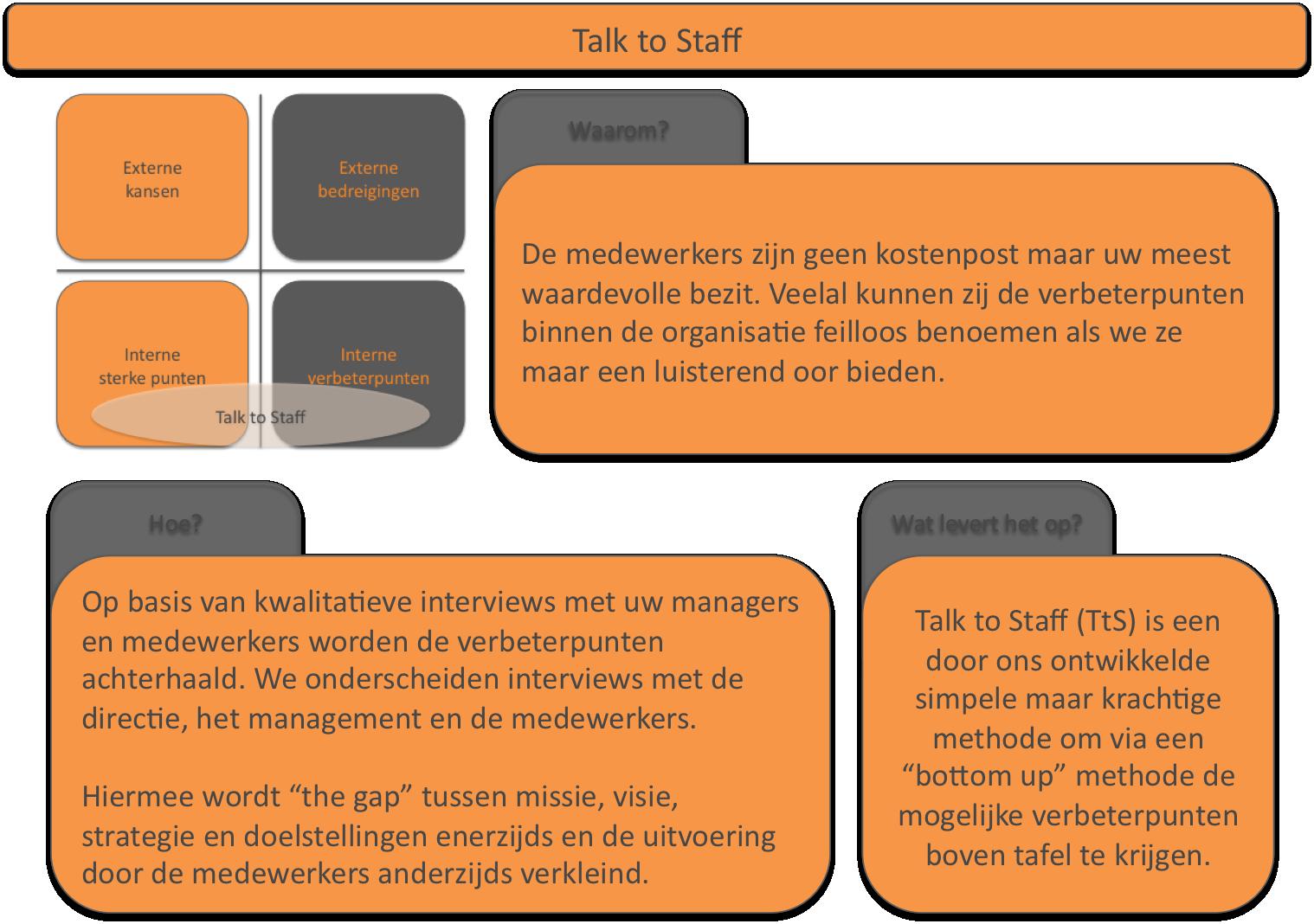 Talk to Staff